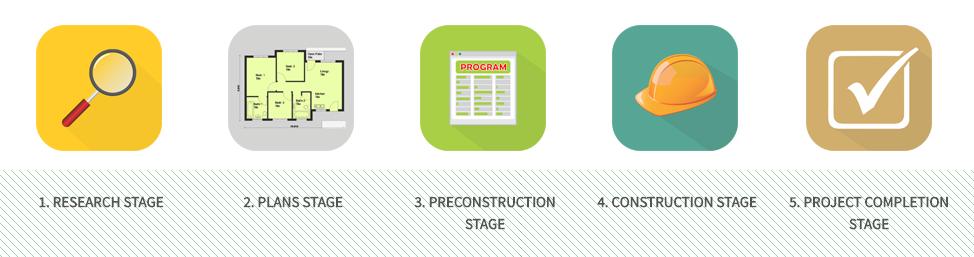 5-Step-Renovation-Process-How-to-renovate-a-bathroom